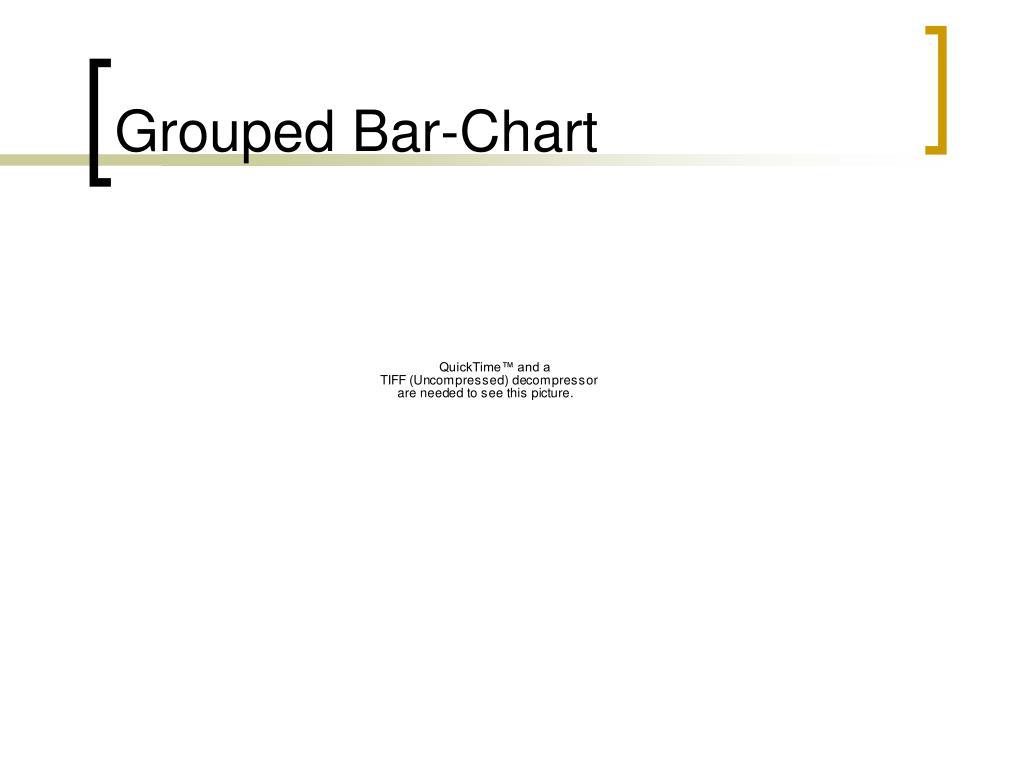 Grouped Bar-Chart