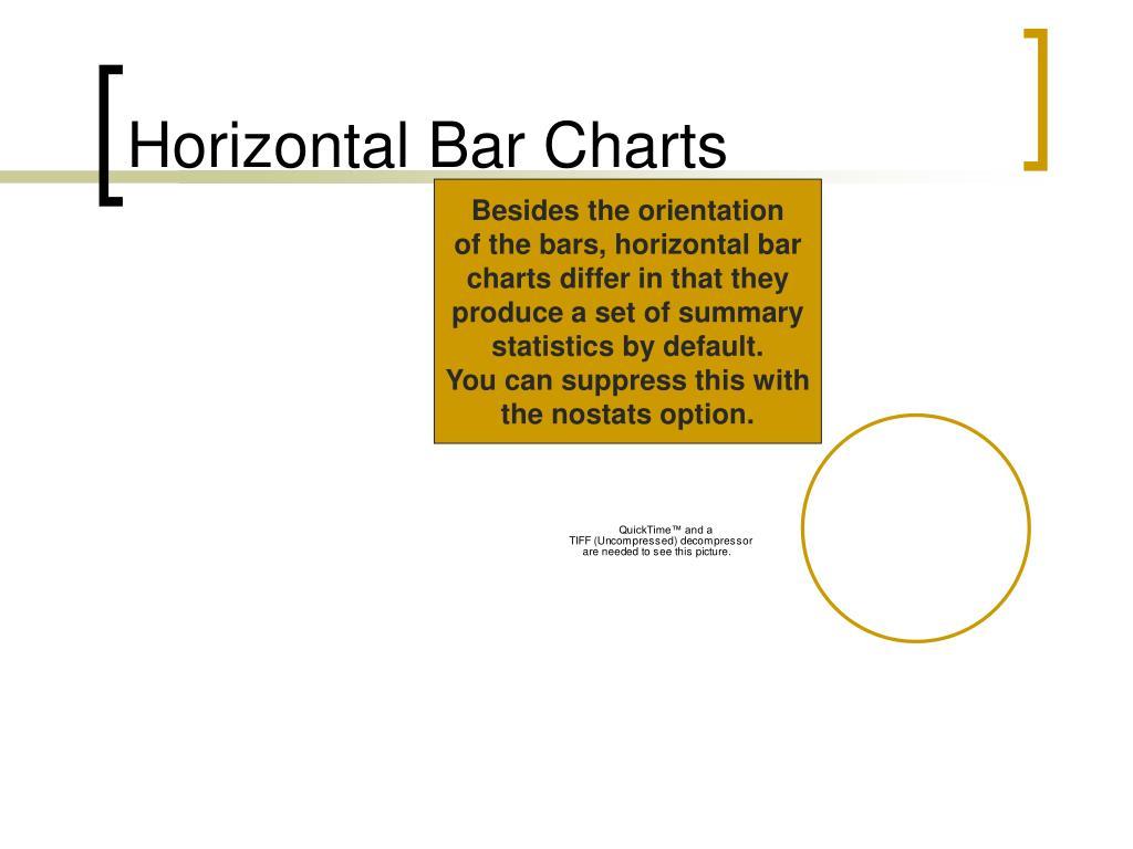 Horizontal Bar Charts