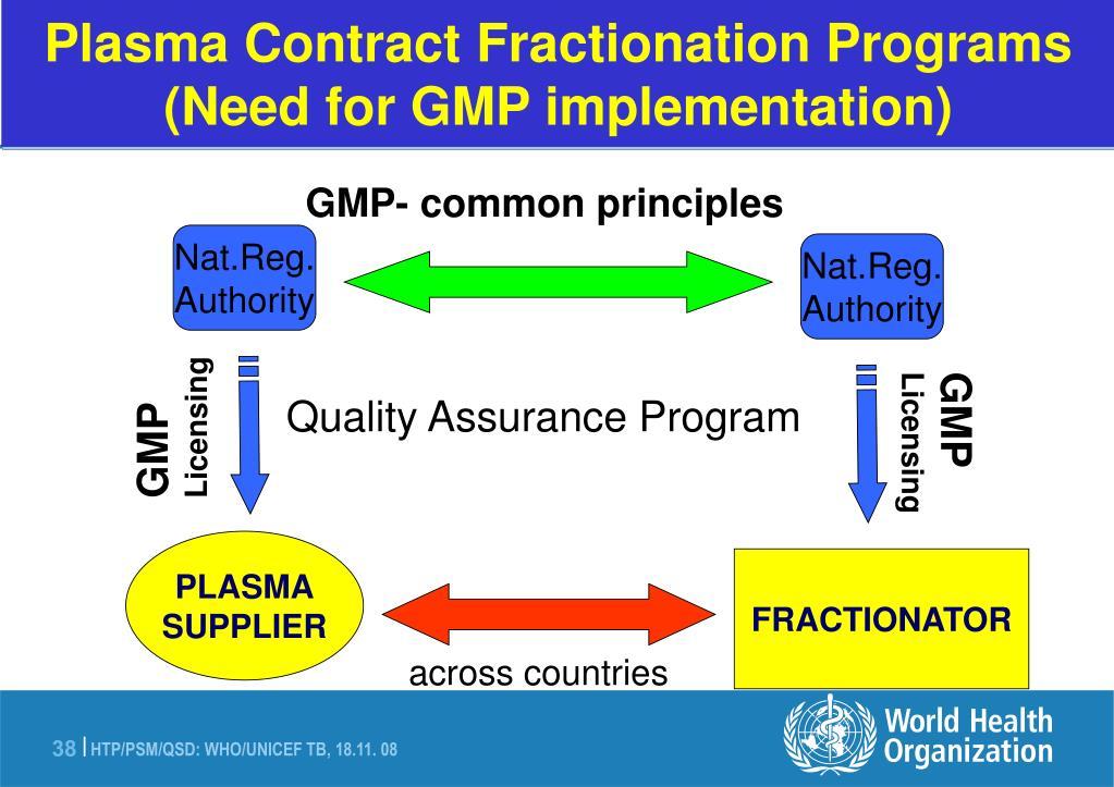 Plasma Contract Fractionation Programs
