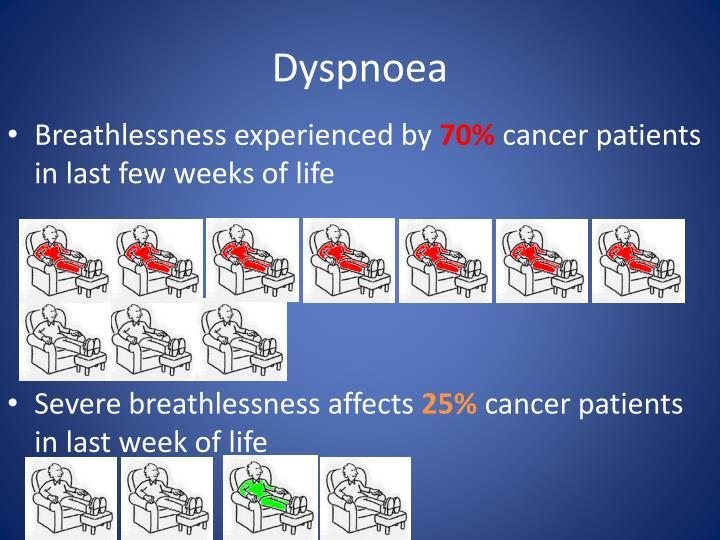 Dyspnoea