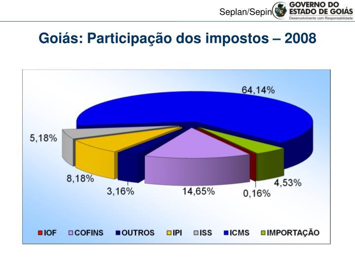 Goiás: Participação dos impostos – 2008