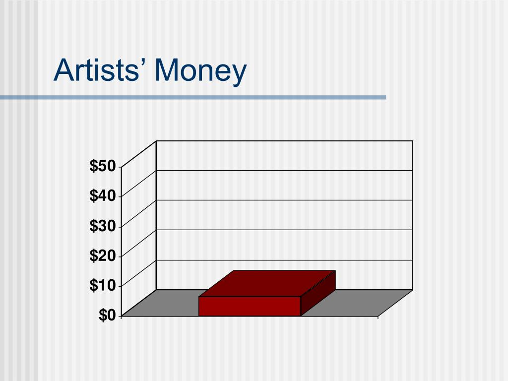 Artists' Money