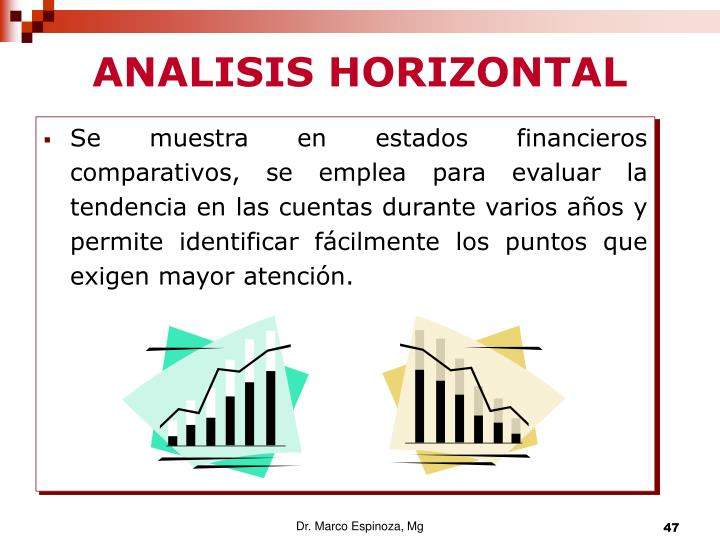 ANALISIS HORIZONTAL