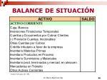 balance de situaci n
