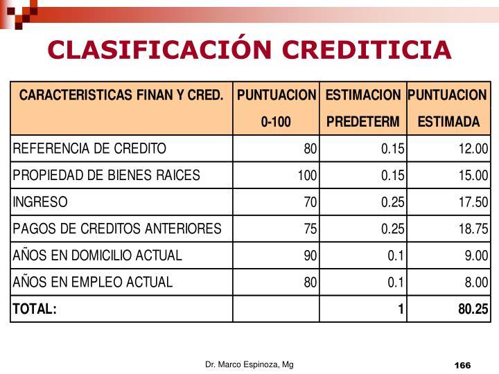 CLASIFICACIÓN CREDITICIA