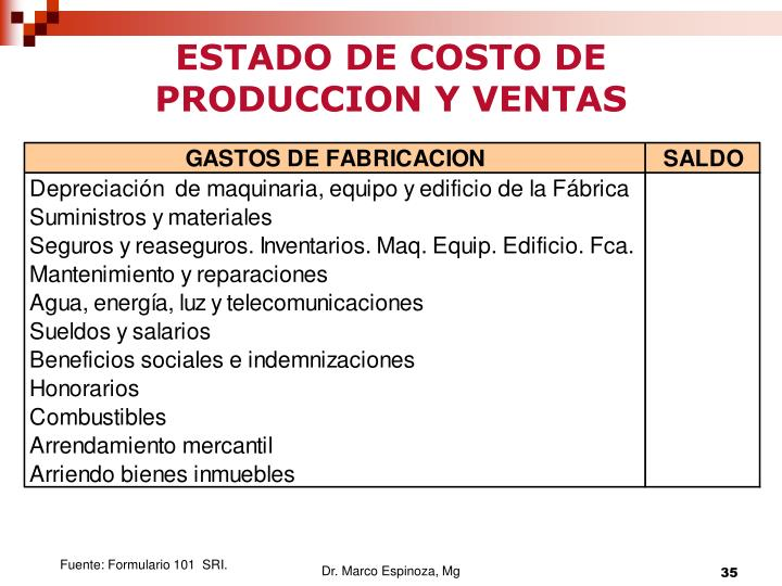 ESTADO DE COSTO DE PRODUCCION Y VENTAS