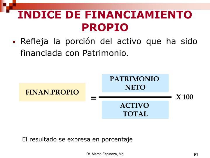INDICE DE FINANCIAMIENTO PROPIO