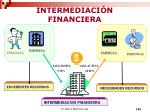 intermediaci n financiera