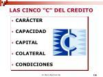 las cinco c del credito