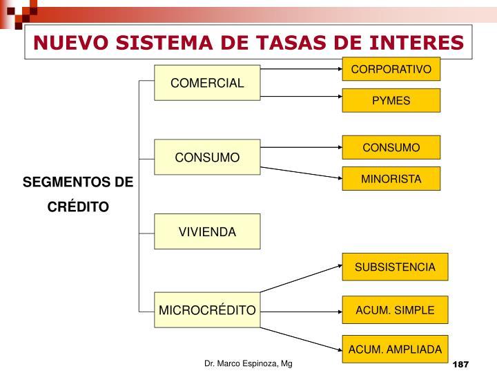 NUEVO SISTEMA DE TASAS DE INTERES