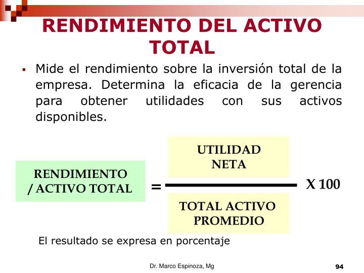 RENDIMIENTO DEL ACTIVO TOTAL