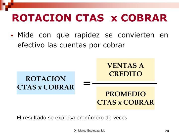 ROTACION CTAS  x COBRAR