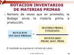 rotacion inventarios de materias primas