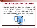 tabla de amortizacion