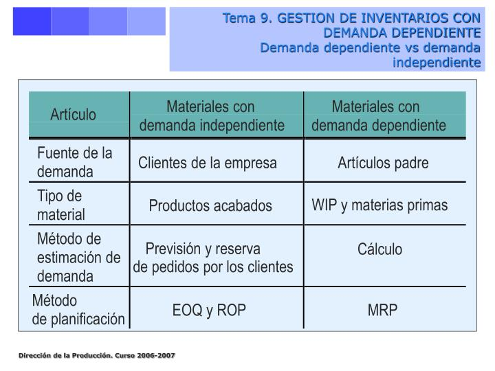 Tema 9 gestion de inventarios con demanda dependiente demanda dependiente vs demanda independiente