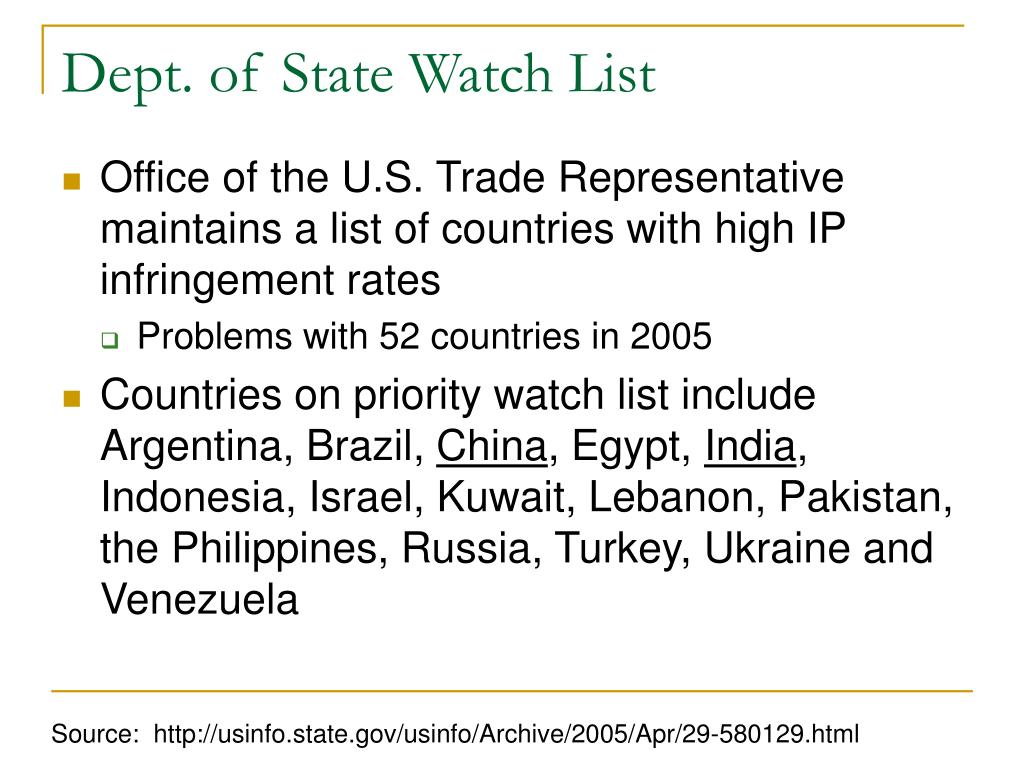 Dept. of State Watch List