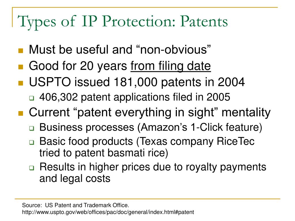 Types of IP Protection: Patents