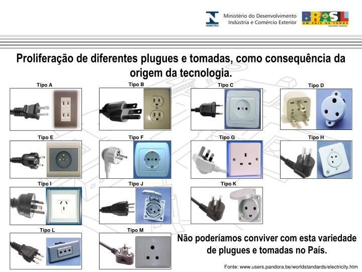 Proliferação de diferentes plugues e tomadas, como consequência da origem da tecnologia.