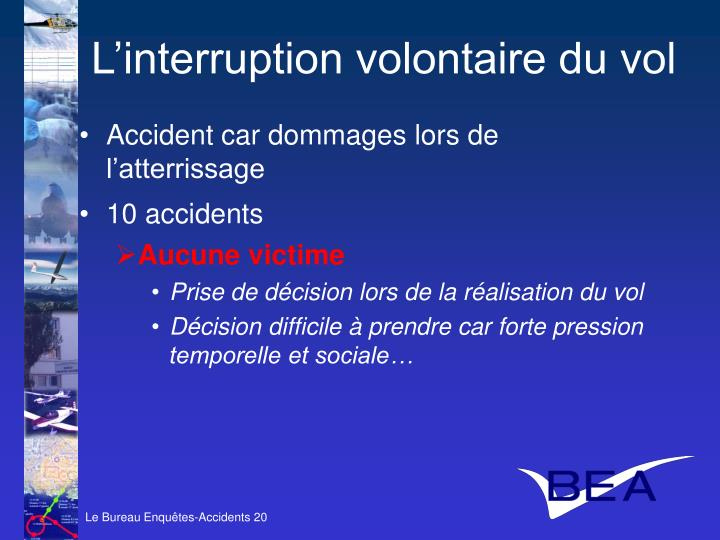 L'interruption volontaire du vol
