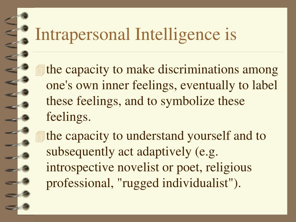 Intrapersonal Intelligence is