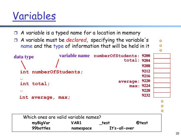 variable name