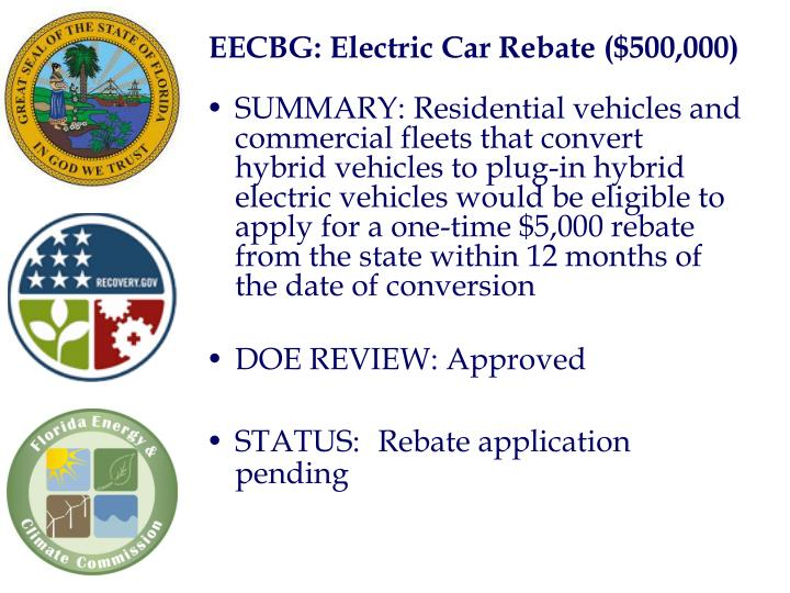 EECBG: Electric Car Rebate ($500,000)