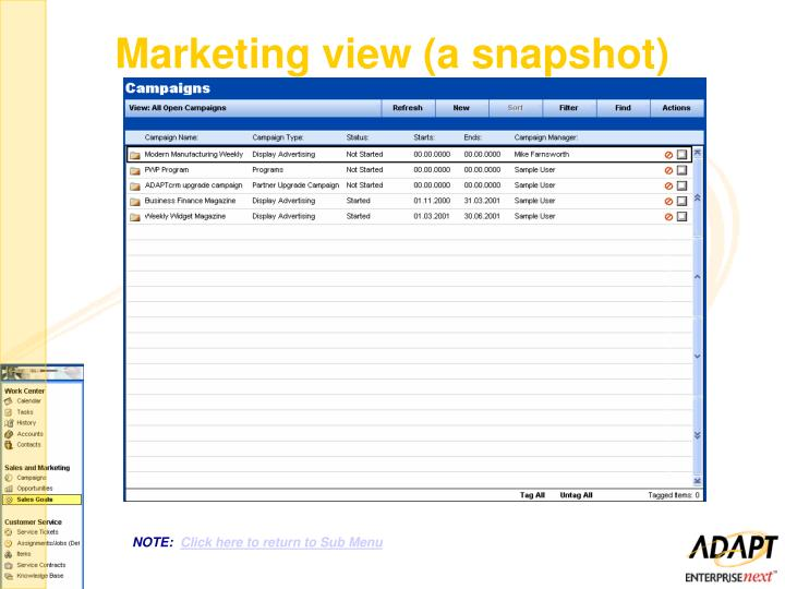 Marketing view (a snapshot)