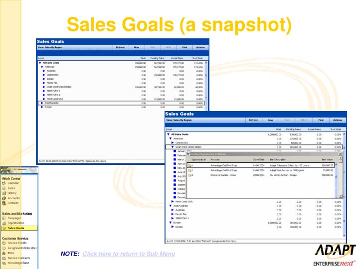 Sales Goals (a snapshot)