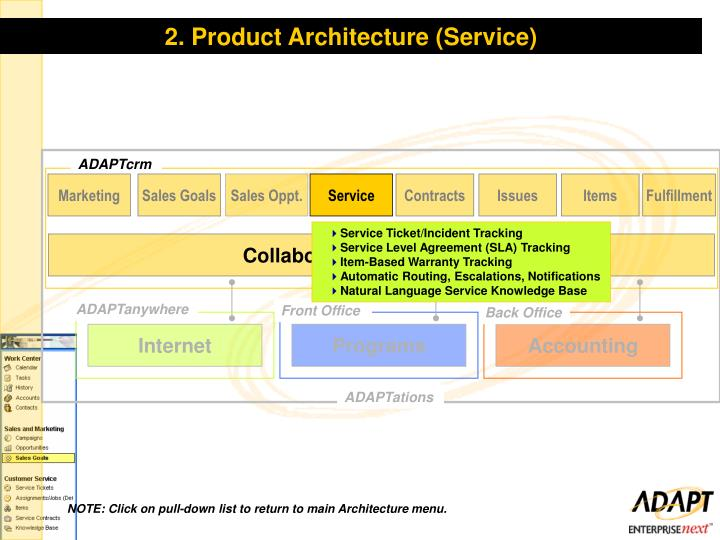 2. Product Architecture (Service)
