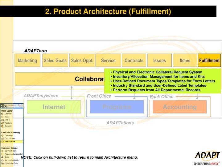 2. Product Architecture (Fulfillment)