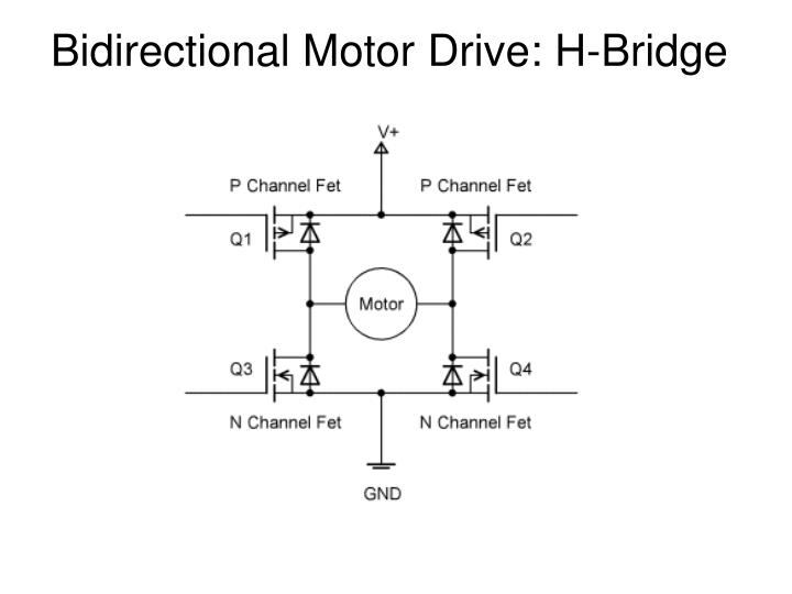 Bidirectional Motor Drive: H-Bridge