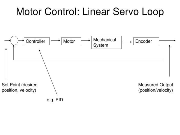 Motor Control: Linear Servo Loop