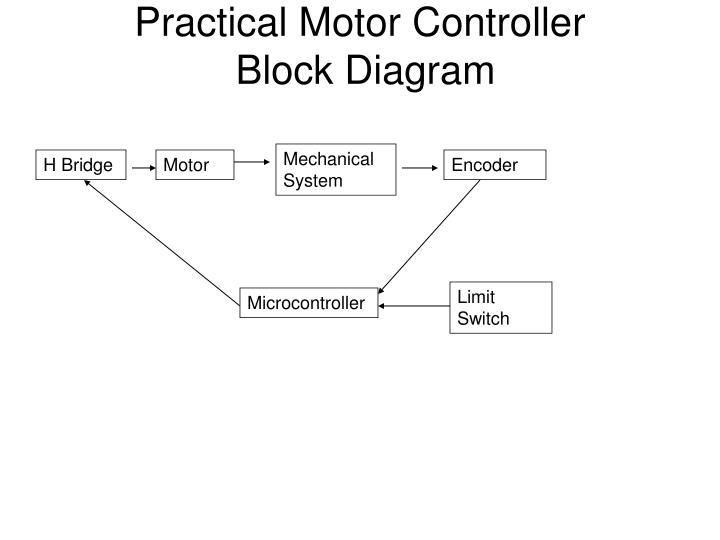 Practical Motor Controller