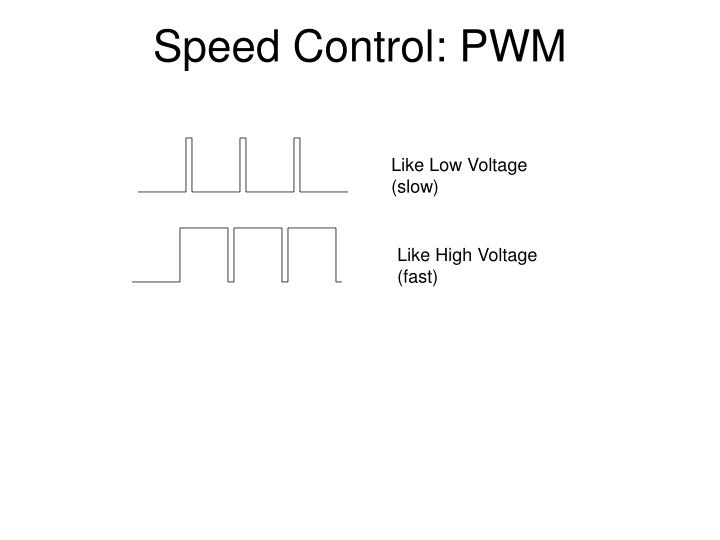 Speed Control: PWM