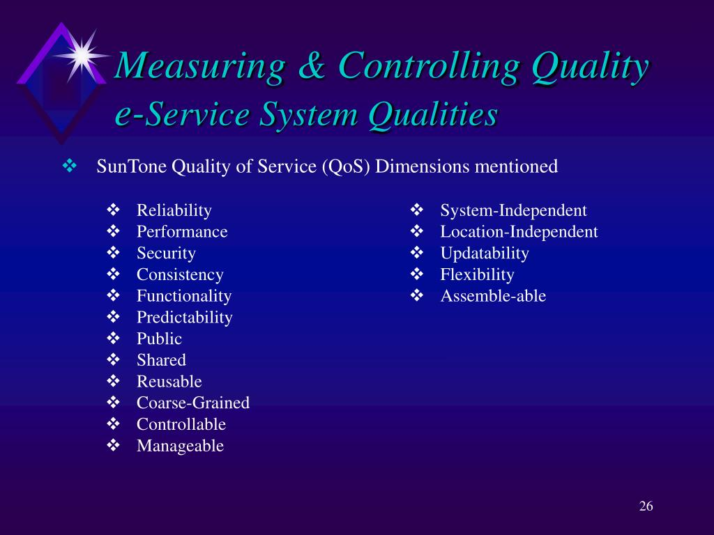 Measuring & Controlling Quality e-