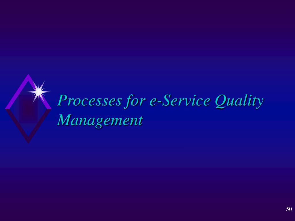 Processes for e-Service Quality Management