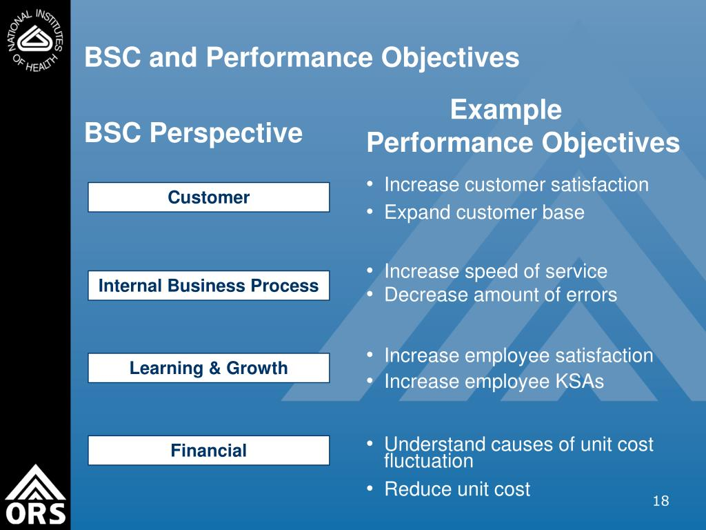 BSC and Performance Objectives