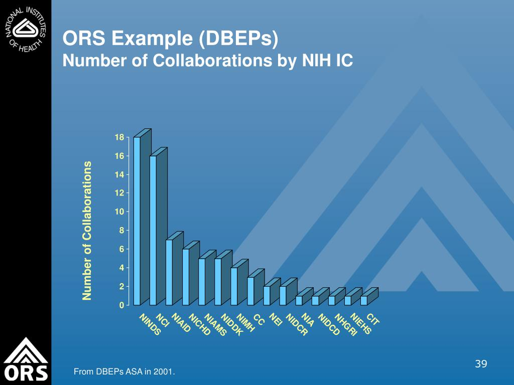 ORS Example (DBEPs)