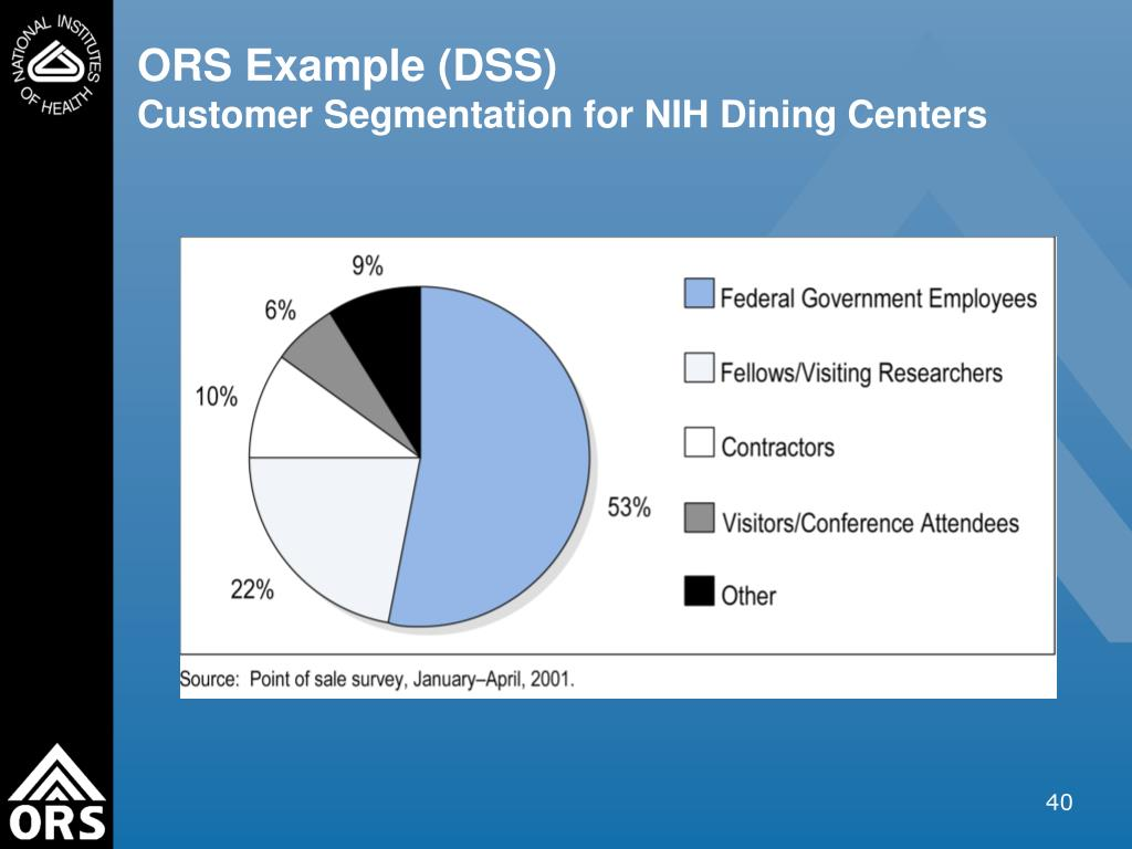 ORS Example (DSS)