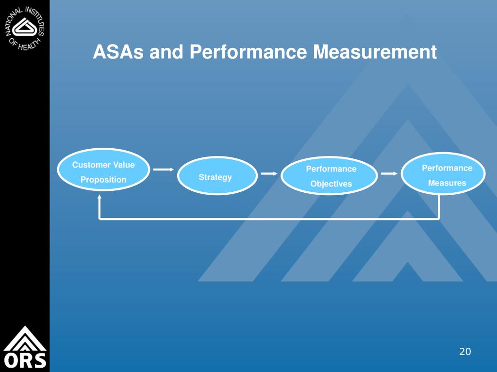 ASAs and Performance Measurement
