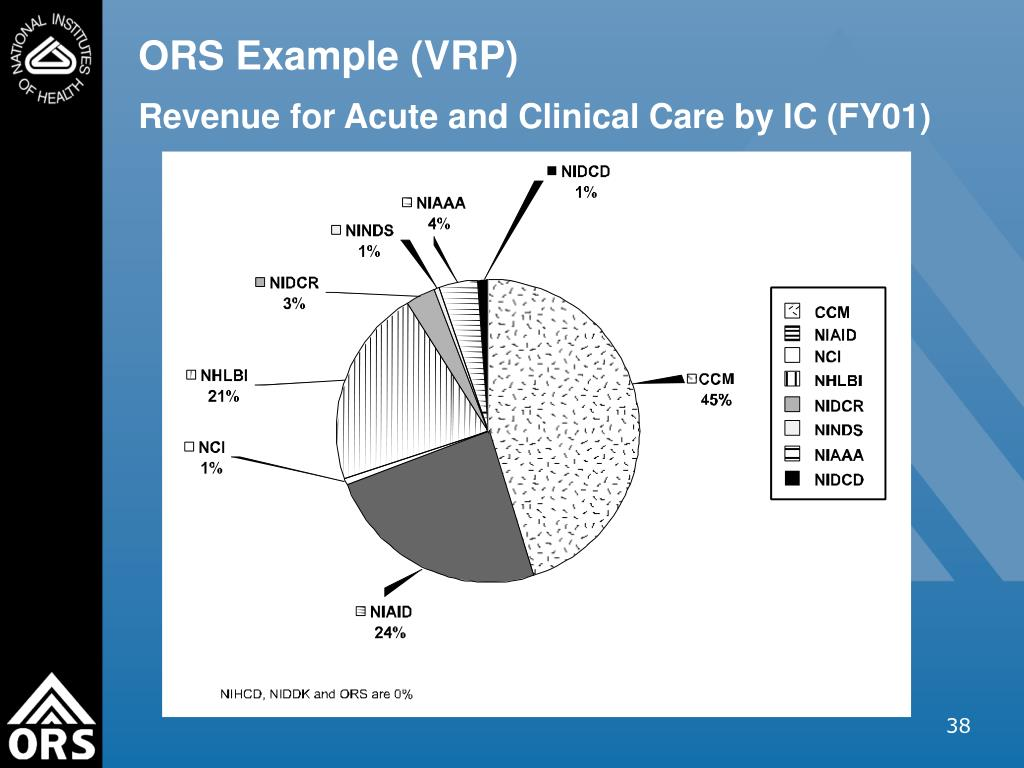 ORS Example (VRP)