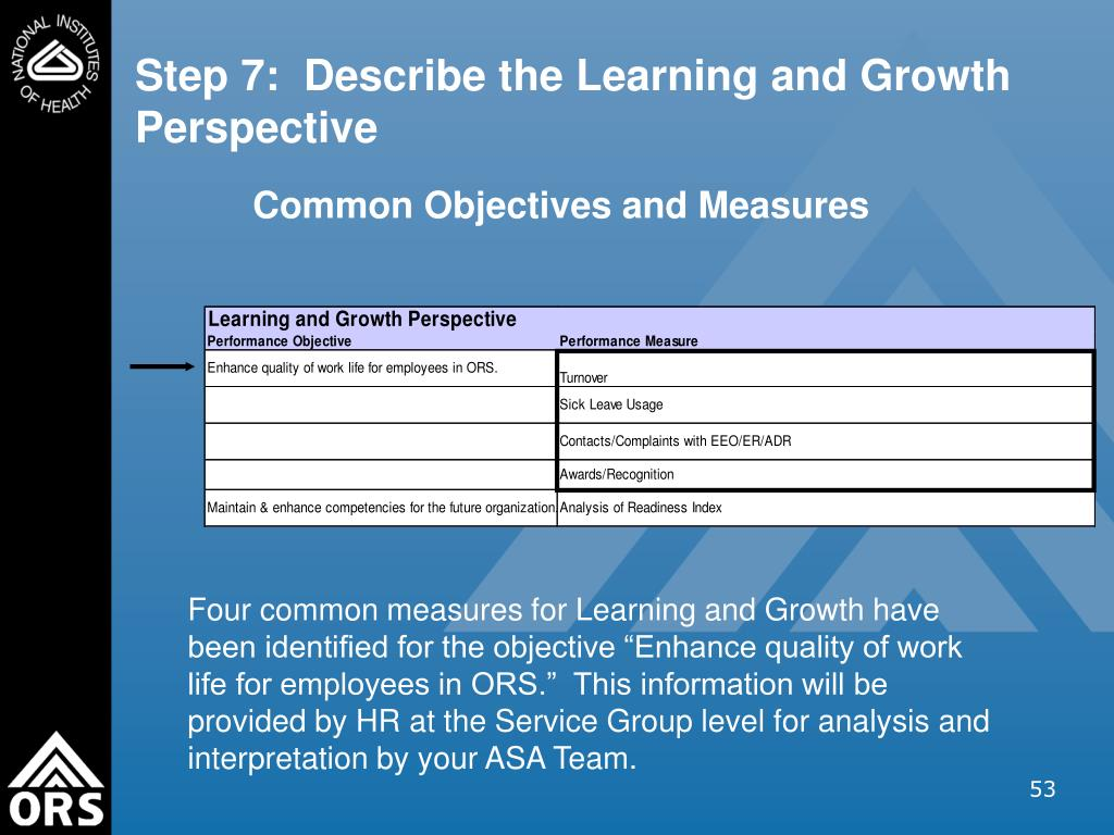 Step 7:  Describe the Learning and Growth Perspective