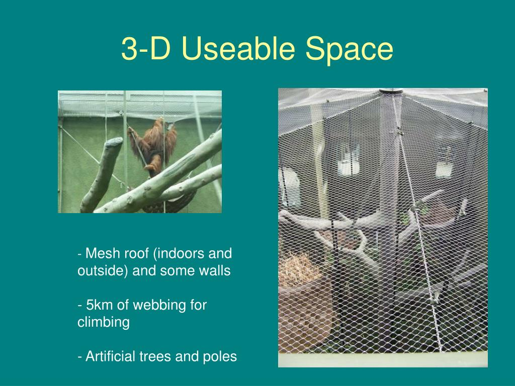 3-D Useable Space