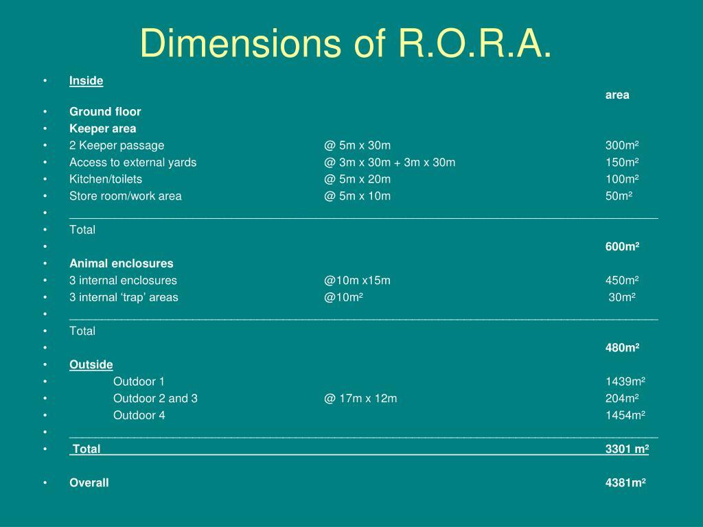 Dimensions of R.O.R.A.
