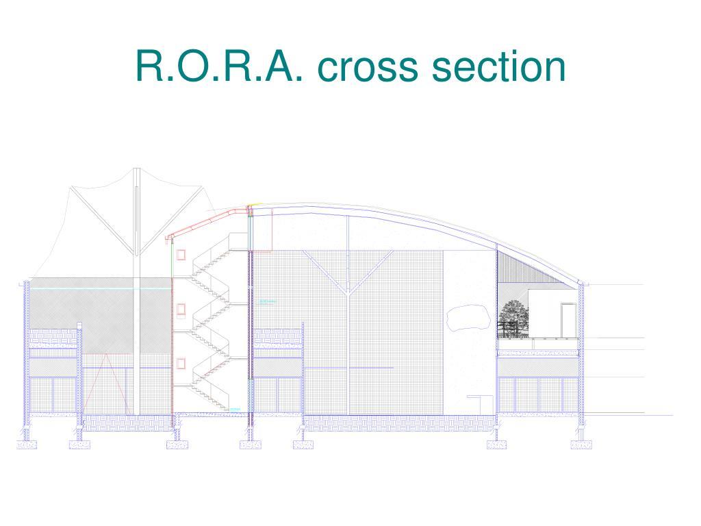 R.O.R.A. cross