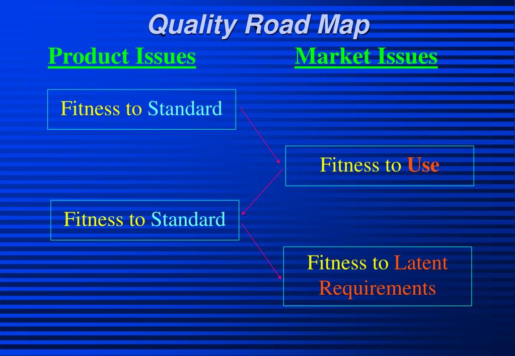 Quality Road Map