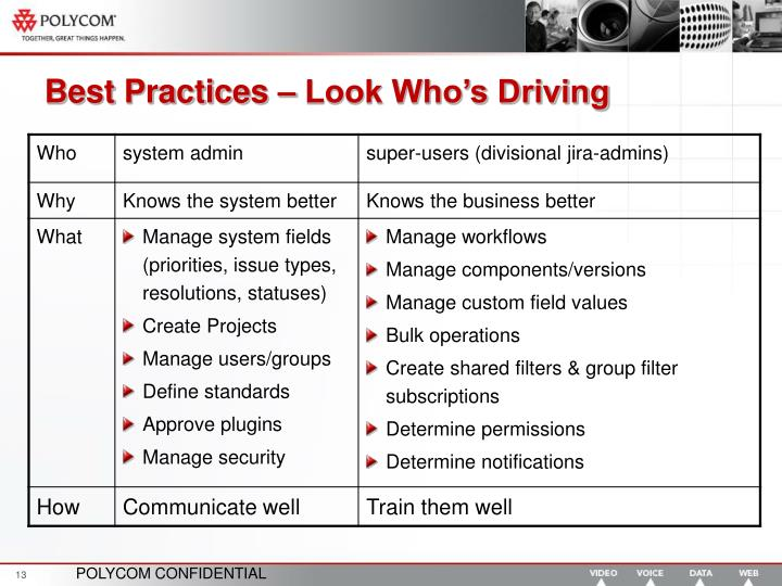 Best Practices – Look Who's Driving