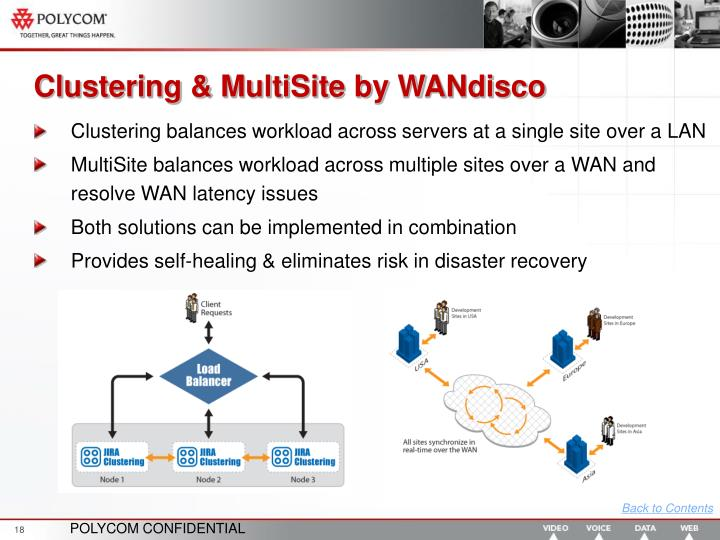 Clustering & MultiSite by WANdisco