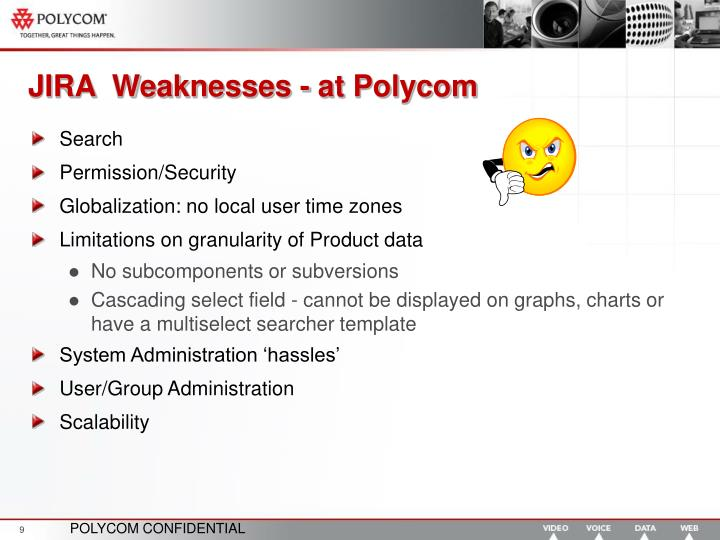 JIRA  Weaknesses - at Polycom