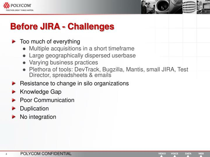 Before JIRA - Challenges